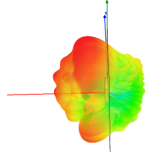 CST rendering of antenna radiation pattern